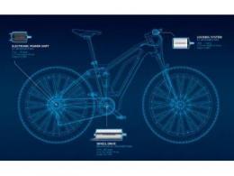 自行车上的电动化