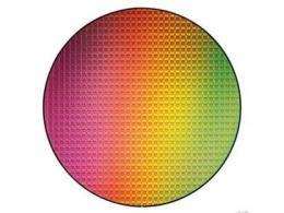 驱动 IC、电源管理芯片等需求强劲, 8 英寸晶圆开始回温