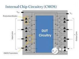 半导体测试之CMOS芯片的开路和短路测试
