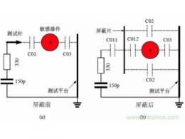 ESD静电屏蔽防护原理图详解,金属屏蔽片应该如何加装?