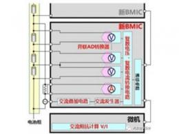带交流阻抗测量的AFE芯片