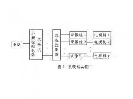一种用单片机控制的采用电话遥控的简易远程教学系统