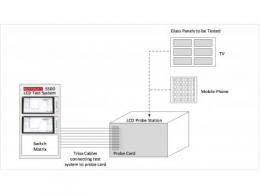 【4200 SMU应用文章】之实例篇:高测试连接电容下稳定测试弱电流