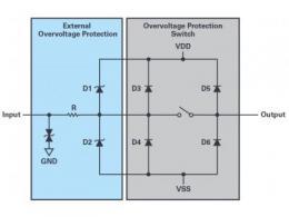 过压保护电路设计新思路,除了使用TVS二极管竟然还能用它?
