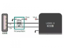 PCB电路进行抗静电放电的设计思路分享