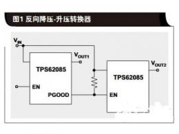 FPGA 電源排序的四種方法對比,看完就知道怎么選了