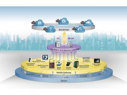 5G加速智能安防产品落地,MediaTek AIoT高瞻布局