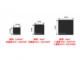 微型数据转换器如何通过更小尺寸为您带来更多价值