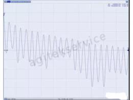 使用网络分析仪测试非标称 50Ω线缆的教程