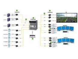 細數指揮中心分布式KVM協作系統的構建難度與解決方案