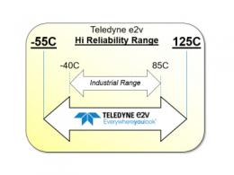 Teledyne e2v微处理器: ⾼可靠性的差异