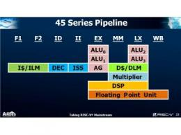 晶心科技发表45系列高端8阶超标量(Superscalar)处理器