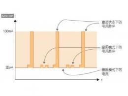 无线传感器电池供电时间如何估计?原来要考虑这么多因素