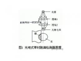 详解光电传感器在自动生产线上的应用