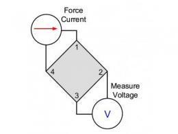 【4200 SMU應用文章】之實例篇:測量范德堡法電阻率和霍爾電壓