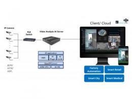 Socionext 携手合作伙伴打造AI边缘服务器