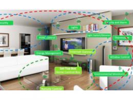 嵌入式系统赋能智能家庭系统快速发展
