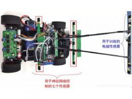 提問:如何學習AI電磁智能車?