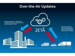 赋能终端厂商,ZETA推出OTA远程升级功能