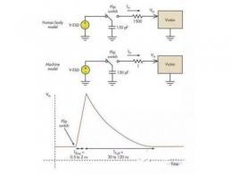 電路設計防靜電放電方案