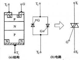 如何区分晶闸管的单双向问题?