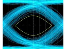 PCB眼图是什么?从中能看出哪些信息?