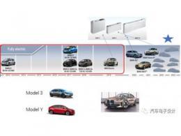 BMW I4展现出来的竞争力