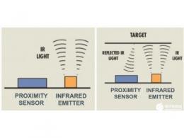 红外接近感应模块如何适应小空间的TWS耳塞?
