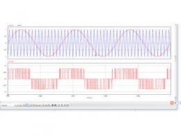 这篇文章把变频器变压技术讲透了