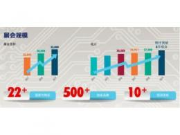 2020第三十届中国国际电子生产设备暨微电子工业展览会