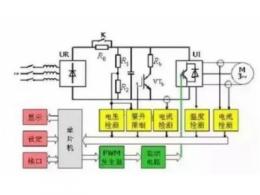 交交变频器与交直交变频器有何优劣?解析其工作原理