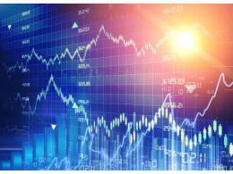 美国股市遭遇08年金融危机以来最严重的暴跌,苹果、微软等五大科技巨头一天损失3216亿美元