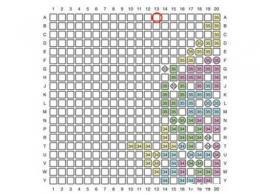 FPGA芯片内部资源有多重要?首先来了解一下IO