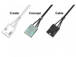 Molex发布定制电缆生成器