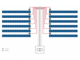 光伏电站系统方案探讨与安装