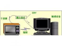 EMC完整知识大盘点