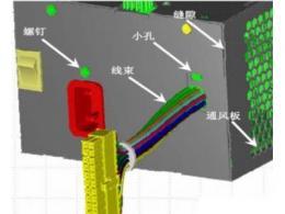 做好EMC設計的重要性有多大?淺談電磁兼容分層與綜合設計法