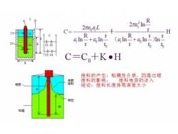 从模型分析到实际电路的调试方案