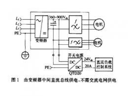可直接由变频器中间直流总线供电,这样的电源有何特殊的设计要求?