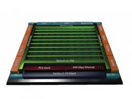 深度解析NoC在FPGA内部逻辑互连的重要作用