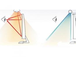 LED灯快速成为发光设备新宠,其中的技术参数才是容易被骗的点