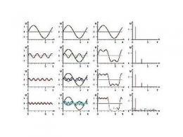 谐波电流测试方案