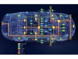 为何说汽车是带轮子的数据中心?如何确保车载网络的强大性能?