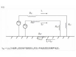 电磁脉冲传感器在强场强下的校准方法