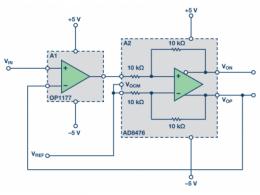 带可调输出共模的多功能、精密单端转的差分信号性能改进