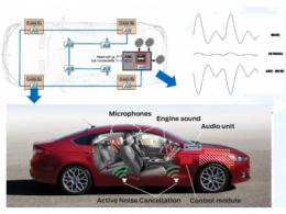 一文读懂 | 汽车新趋势中的关键技术