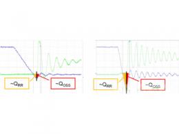 破解MOSFET数据表(五)——开关参数