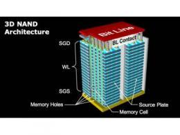 武汉解封、产能100%恢复,长江存储今年将推出128层3D NAND
