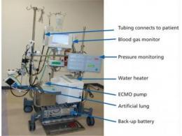 """雷神山医院""""休息""""的ECMO和呼吸机到底有什么不同?"""