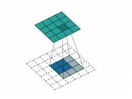 實現卷積運算的兩種方法為何得到結果的長度不一樣?